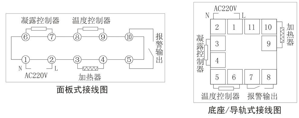 zck-hs安装方式 1. 导轨式:将8芯继电器座固定在35mm导轨或通过安装螺孔直接固定 在安装板上。 2. 面板式:在安装面板上开具4545mm孔,通过安装支架将温控器固定在面板上。 zck-hs订货须知 1. 控制路数:一路或两路,还是多路 2. 显示方式:基本型,数码管显示,还是液晶显示 3.