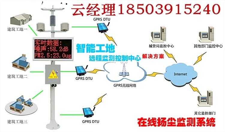 工地扬尘监测系统七项检测