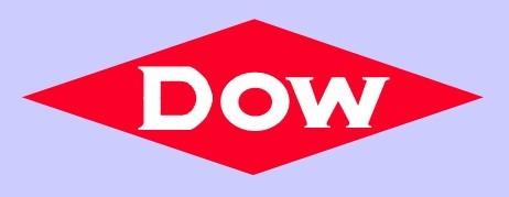 DOWEX IRA401 Cl