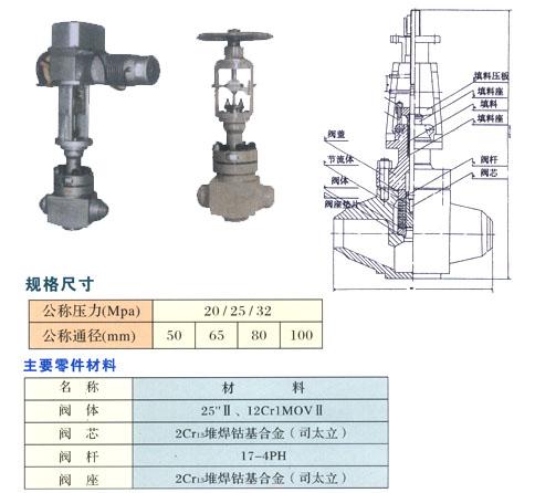 ft98y型锅炉给水泵最小流量调节阀图片