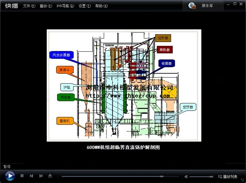 5-13-a燃煤锅炉模型   szs燃油(气)散装水管锅炉模型   szs30-1.