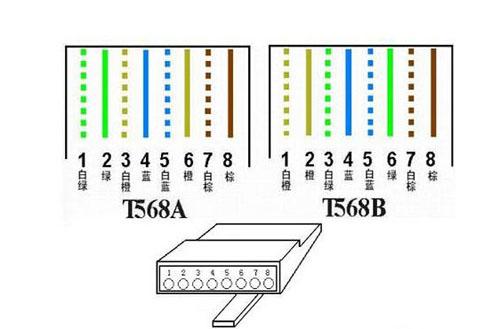 网线接法图解,网线水晶头接法,网线水晶头接法图解,网线线序