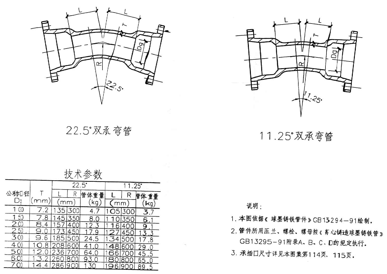 铜陵县k9球墨给水铸铁管一吨批发价