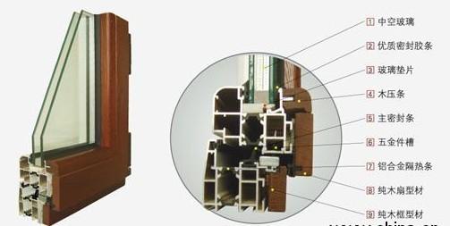 铝包木窗的主要受力结构为隔热断桥 北京益智玩具北京美晨阳光门窗图片