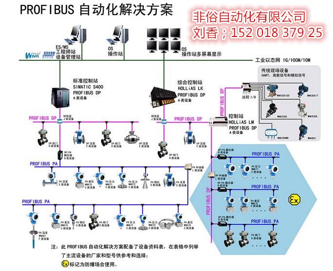 上海市非俗工控自动化设备有限公司为您提供西门子RS485通讯电缆。西门子RS485通讯电缆 符合VDE 0472标准;B类试验(IEC332.1)。 带米标识,分100米、200米、500米、1000米木轮包装。 工作参数:单线传输最大规格:1000m,加中继器可延长至10000m 西门子各种工业产品销售-字量有限-部分介绍-介绍内容作为广告效果-不一定本产品描述-更多西门子产品欢迎您致电上海非俗 联系人 刘 香 24小时服务热线 :152 018 379 25 电话( Tel ): 021-605134