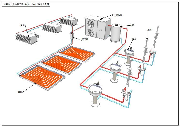 银川电锅炉安装 宁夏电锅炉安装公司 银川电地暖施工