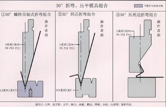 惠州折弯机模具    折弯机刀具   折弯机尖刀模