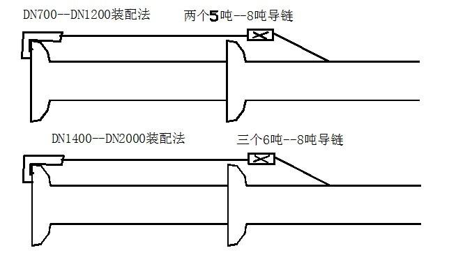 四川成都DN800球墨铸铁管价格球墨铸铁管直径
