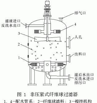 海星改性纤维球厂长期批发出售精致改性纤维球 油性污水处理必备海星特级改性纤维球