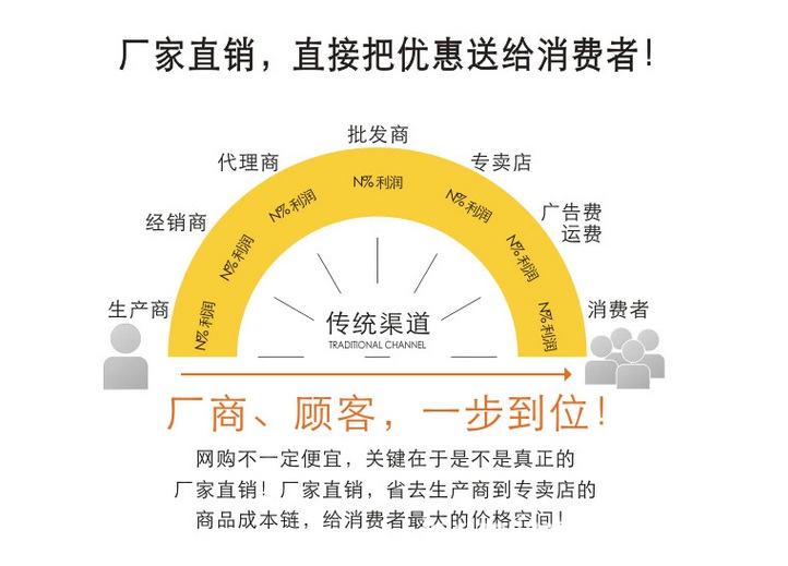 广东省CTR-100N/3P+N代表什么