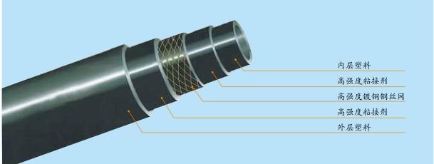 买好用的PSP钢塑复合管、重庆传志塑料是您优先的选择   钢丝网管