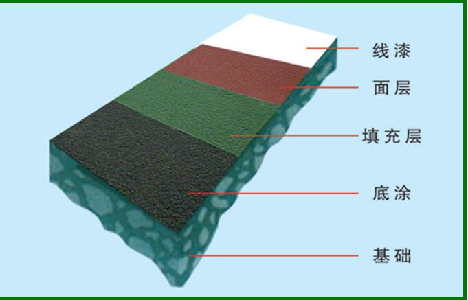 景观人造草坪PVC地板安装