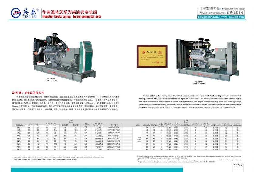 柴油发电机制造公司、适中的柴油发电机品牌
