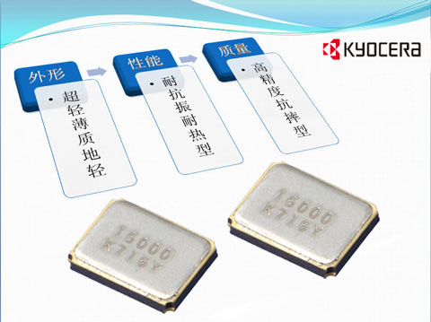 CX3225SB50000H0FLJCC、日本京瓷晶振