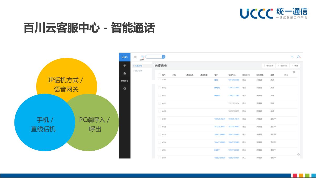 百川客服系统、企业电销客服系统