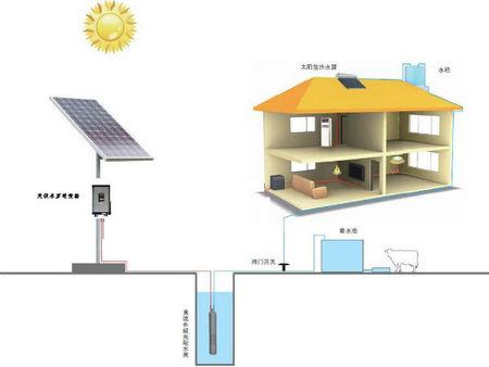 华坤能源科技有限公司优惠的太阳能水泵你的理想选择:订购太阳能水泵