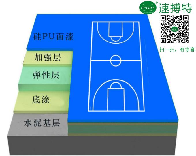 硅pu球场施工方法硅PU球场施工步骤