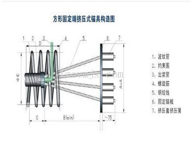 宣威市500吨高压电动油泵好不好用13934599802