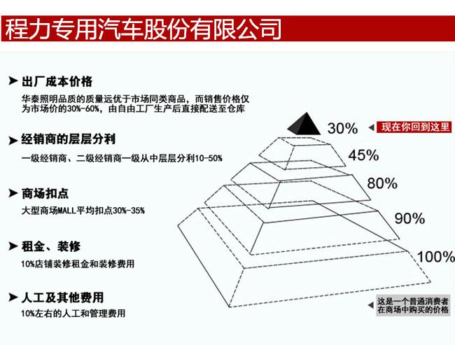 东风2类气体气瓶运输车价格多少钱