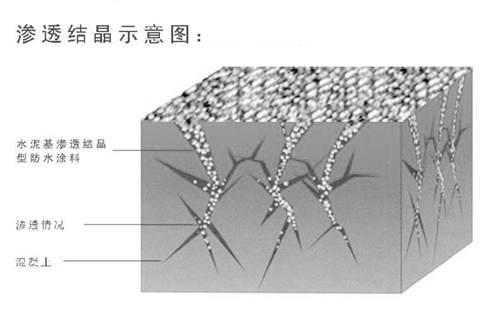 湖南永州不发火地面混凝土厂家价格