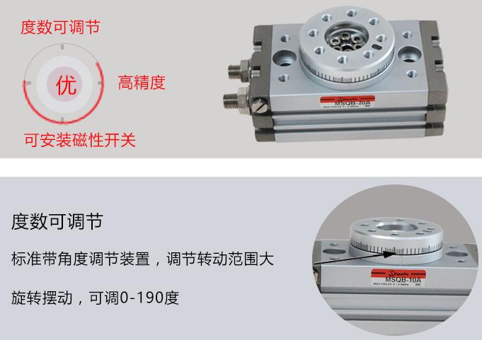 灌装机械使用气缸SMC型MSQB-100R斯麦特厂家直销现货