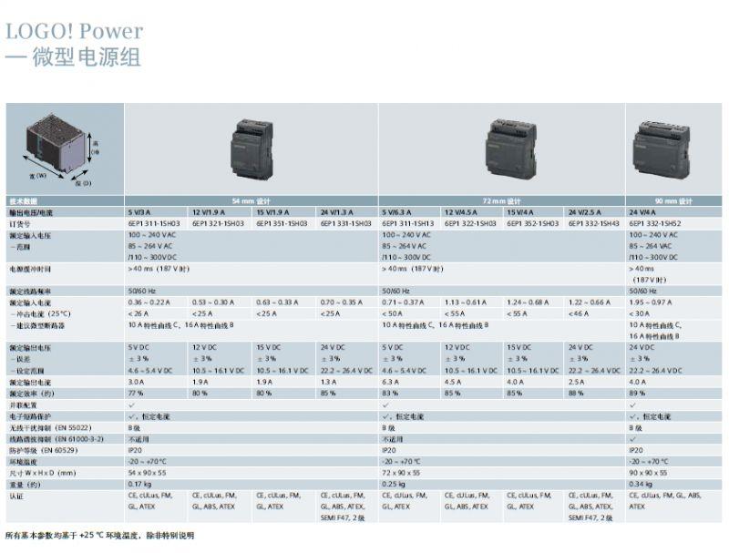 西门子6ES7512-1CK00-0AB0产品价格