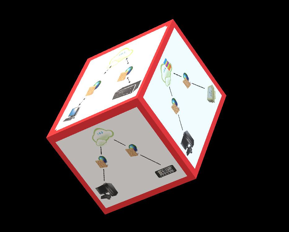 深圳富睿服务端软件开发FP-SERVER通讯端口提供