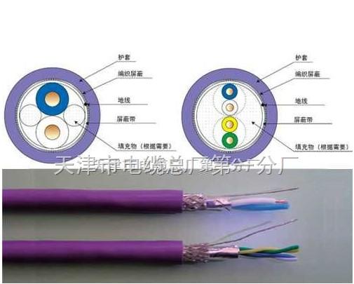 AVVP23*0.35信号屏蔽电线电缆经济适用