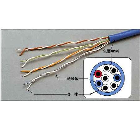 RVV16*1.0软护套电缆生产厂家