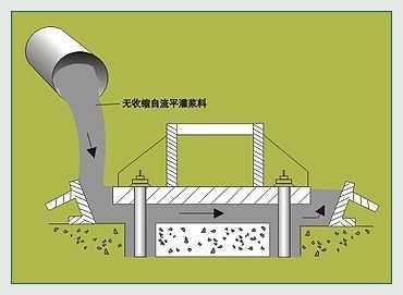 高强无收缩灌浆料CGM-1通用型