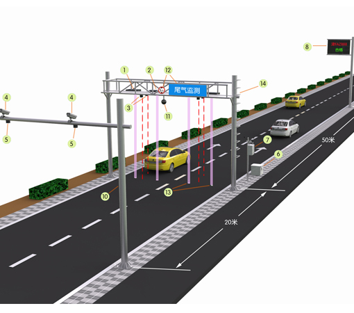 固定垂直式机动车尾气遥感监测系统