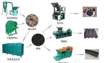 灵川县连续式秸秆木炭机回农村创业