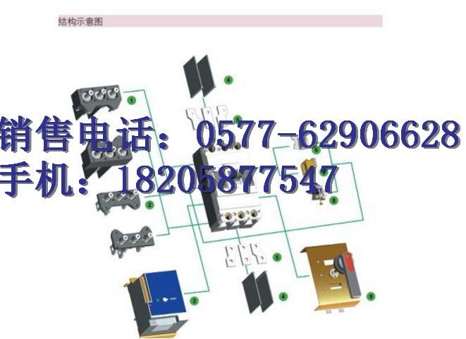 恩施SDM7-63M/4300市场走向