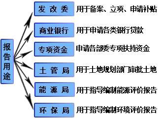 全自动上料搅拌车项目可行性研究报告范文_云南商机网招商代理信息