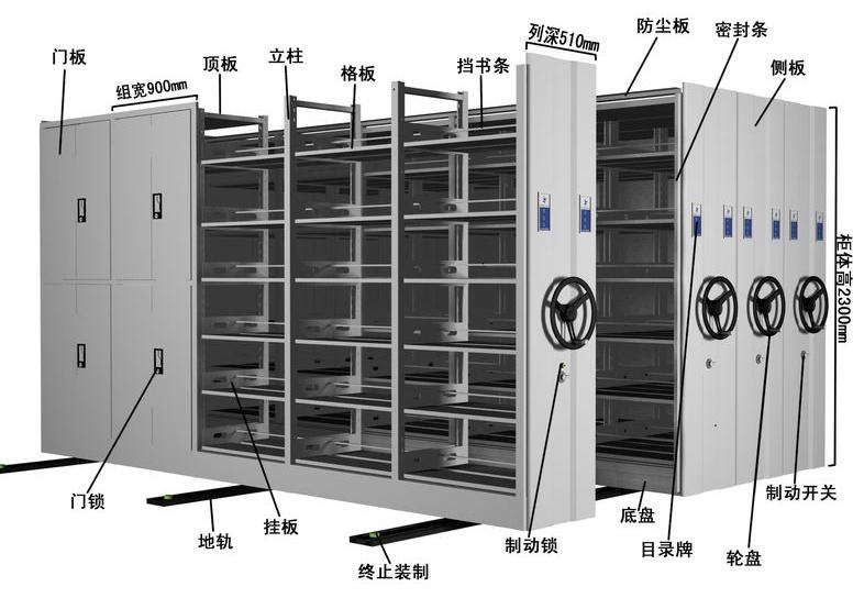 湖南永州道密集架青青青免费视频在线yc产品介绍