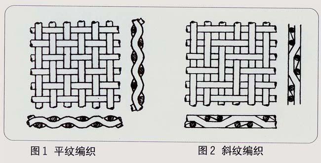 新乡筛网青青青免费视频在线国标不锈钢网GBT5330-2003金属网平纹斜纹编织网