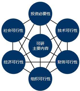 能写渔网缆绳生产制造可行性研究报告公司