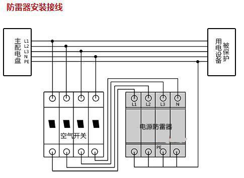 黑龙江SY-TKB天馈避雷器询价电话