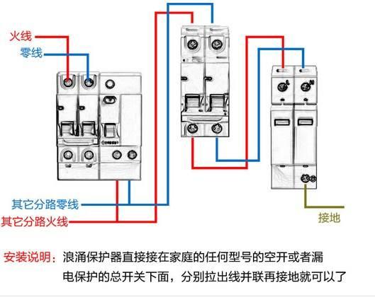 敦化YNY1-D110kA5kAB电涌保护器厂家电话