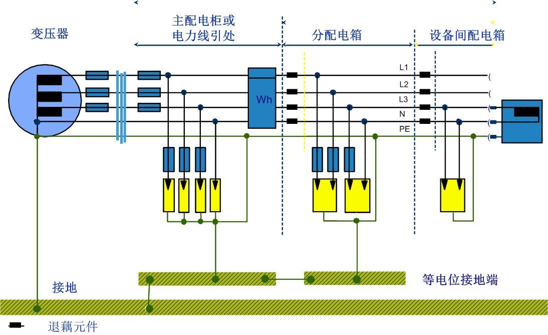 大安VAL-MS230IT3+1-FM防雷器专利厂家