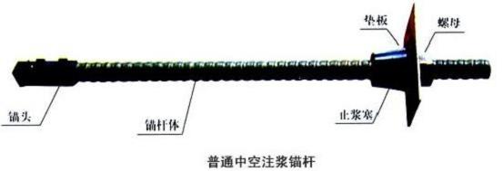 三沙自进式中空锚杆生产基地