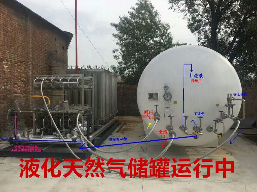 阜新30立方60立方100立方LNG��罐制造�S家