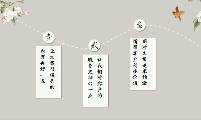 代做本地项目预可研报告义乌千寻企划技术硬