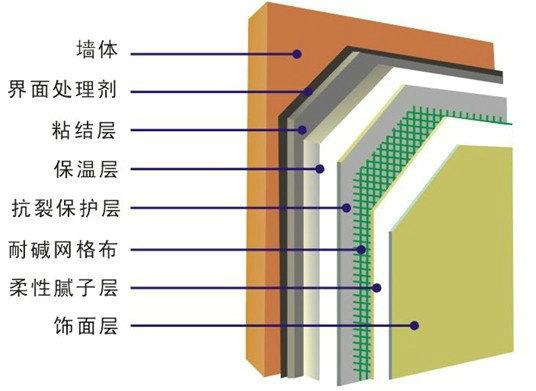 穆棱品牌压水堆沙堆过滤器模型建筑外墙内保温模型产地