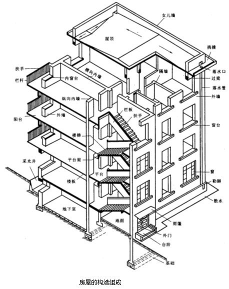 密山优质的透明演示模型房屋基本组成模型百科