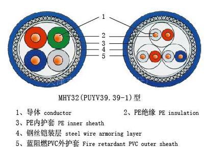 彰武GYXTZW53光缆6B联系方式_云商网招商代理信息