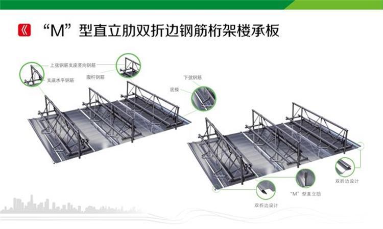 西藏山南地�^常用�格TD2-80�M合�浅邪瀣F���r