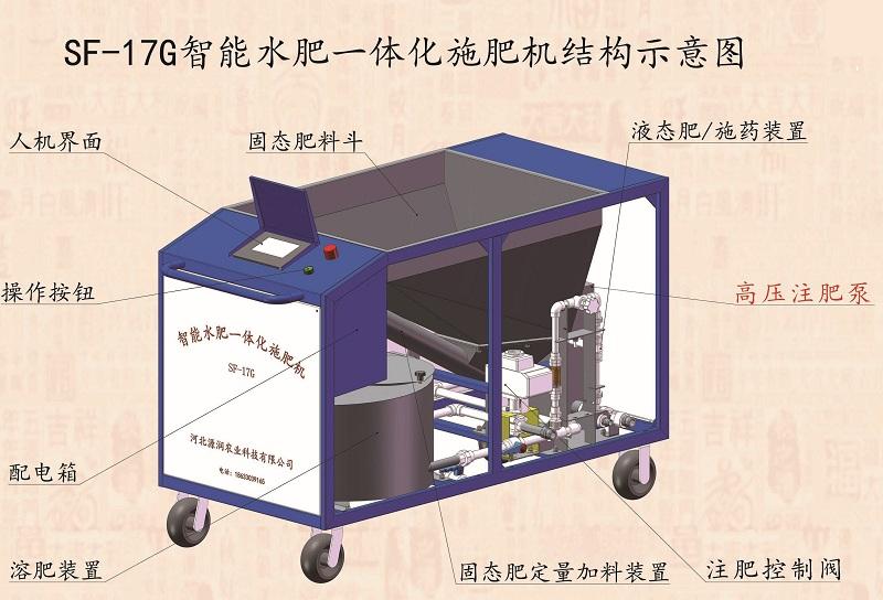 果园水肥一体机自动控制施肥器