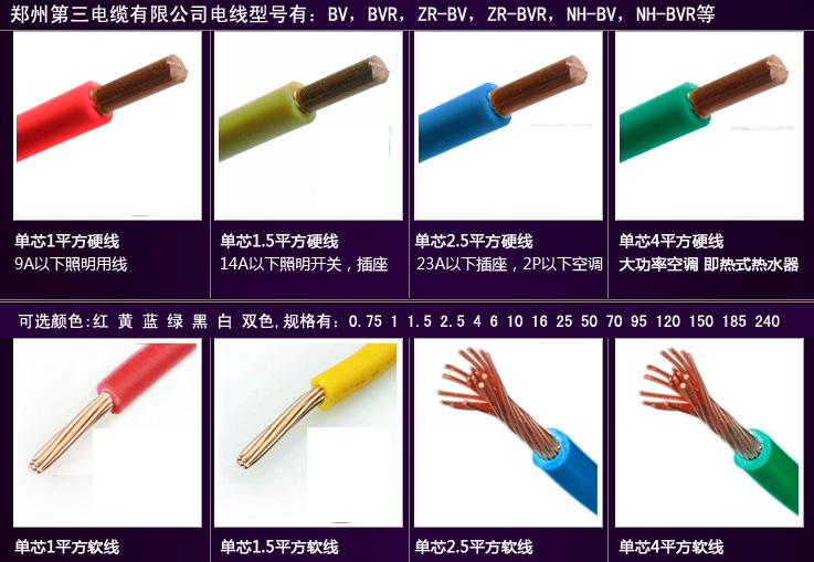 河南电线电缆、常用家装电线4平方、郑州三厂电缆