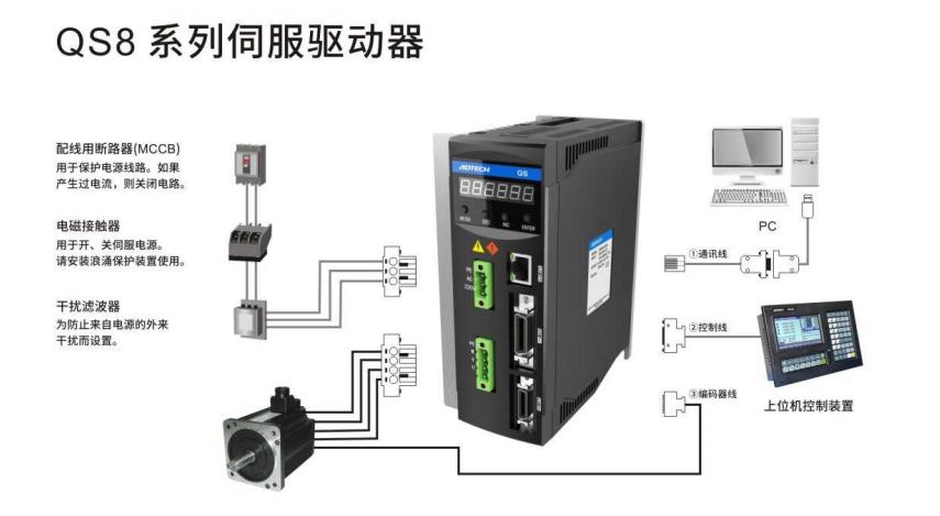 ADTECH众为兴 QS8系列伺服驱动器